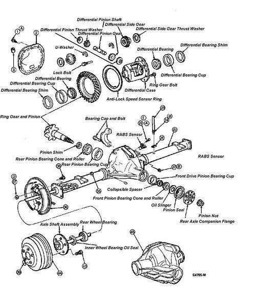 ford rear pinion seal diagram