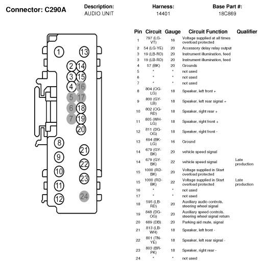 05 F150 Radio Wiring Diagram - Wiring Data Diagram