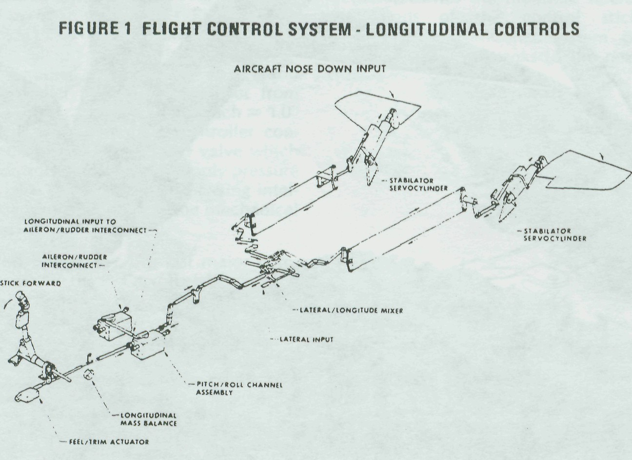 kk2 1 wiring diagram