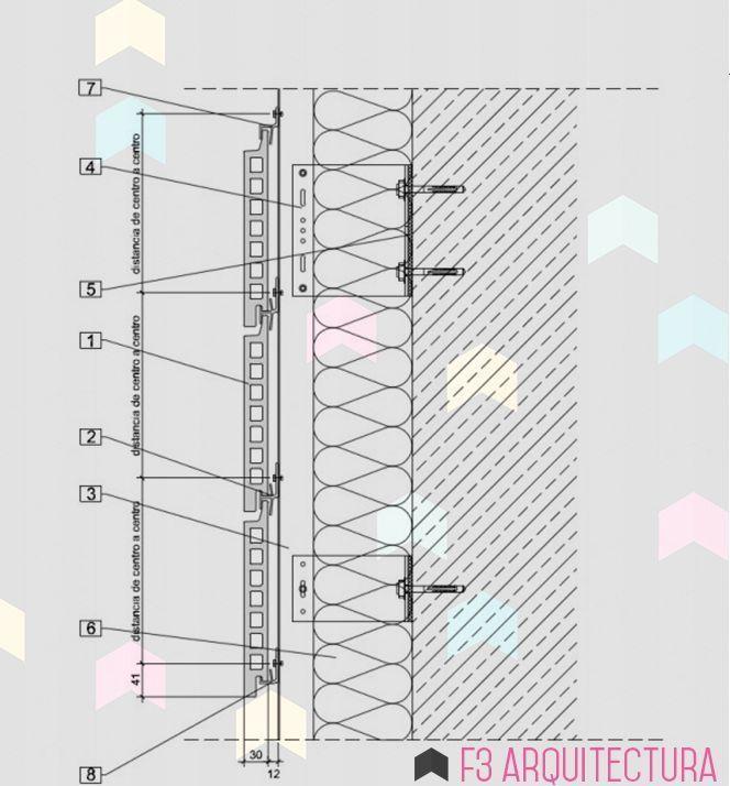 Fachada ventilada f3 arquitectura - Fachadas ventiladas de piedra ...