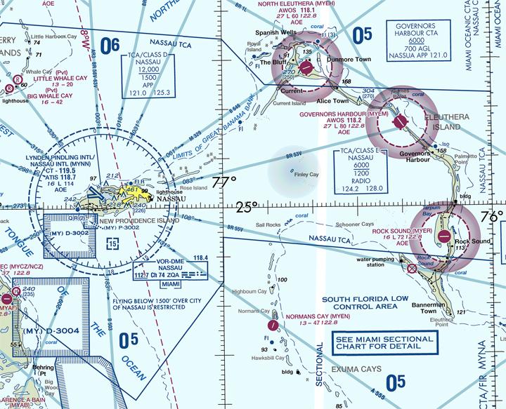 FAA Aeronautical Chart User\u0027s Guide