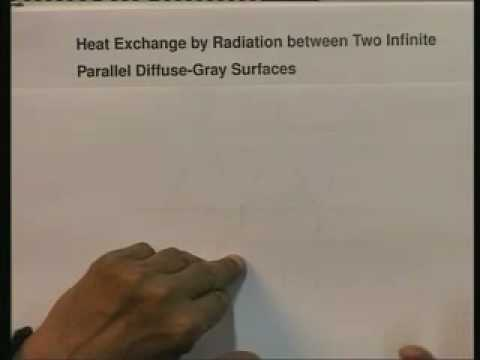 Introduction on Heat and Mass Transfer Lecture – 14