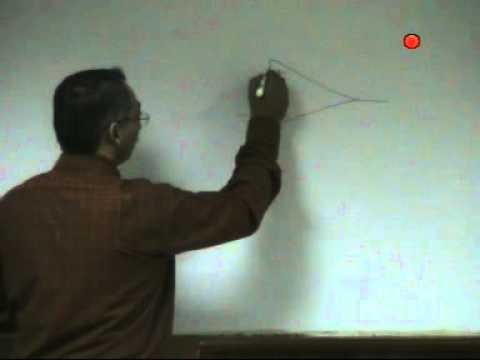 Workshop of Electronic Engineering By Dr.Saeed ur Rehman – Lecture-3
