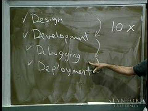 Programming Methodology – Computer Science Lecture – 18