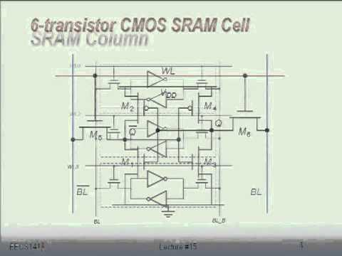 Electrical Engineering video lecture – Lecture 16