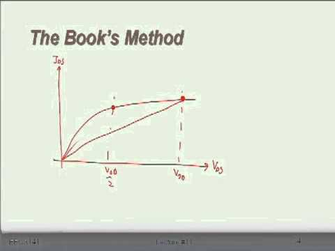Electrical Engineering video lecture – Lecture 12