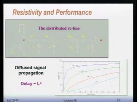 Electrical Engineering video lecture – Lecture 8