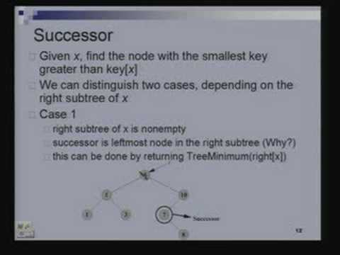 Introduction to Ordered Dictionaries  Data Structures and Algorithms Lecture – 8