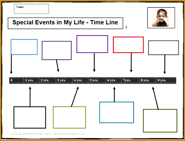 5 Autobiography Timeline Template FabTemplatez - Sample Biography Timeline
