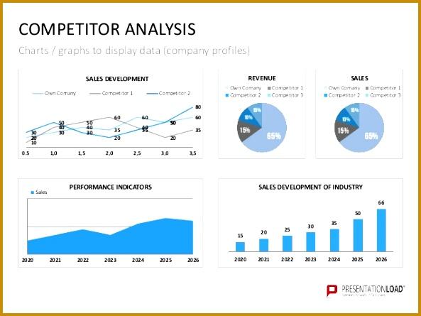 Meclabs competitive analysis presentation template michaelieclark 0514competitoranalysispowerpointpresentationslide01 0514competitoranalysispowerpointpresentationslide02 competitive analysis chart template how maxwellsz