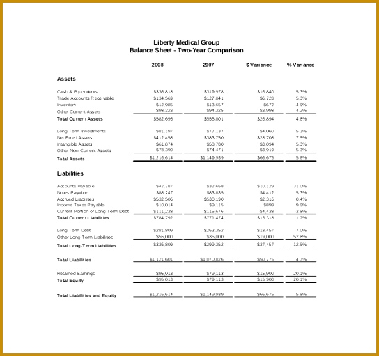 Nice Daily Financial Report Photos - Best Resume Examples by - Finance Report Format