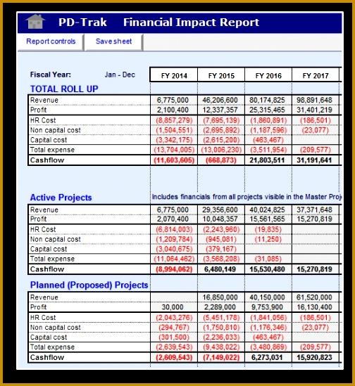 financial summary report template - Minimfagency