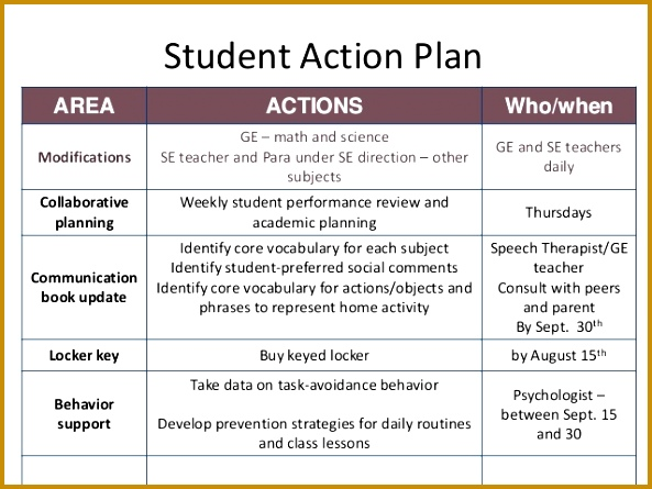 Individual Student Action Plan Template - Costumepartyrun