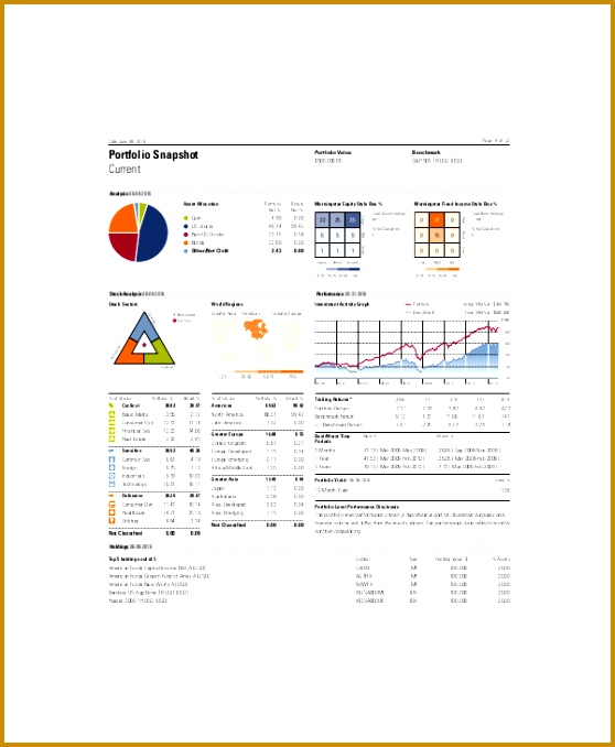 Personal Gap Analysis Template Gallery - Template Design Ideas