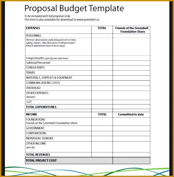 3 simple budget proposal sample fabtemplatez project proposal template