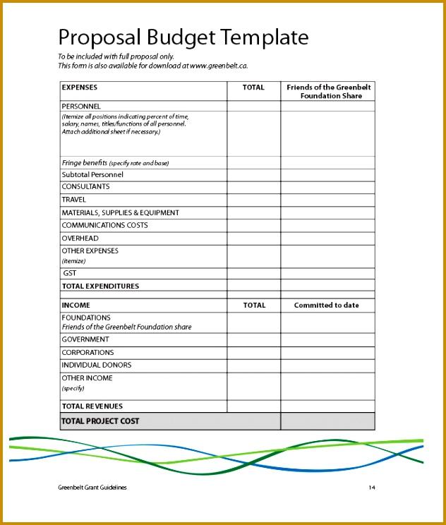 budget proposal template word fiveoutsiders