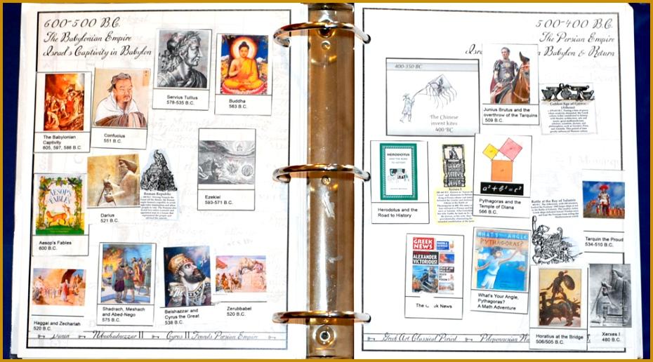 4 Timeline Examples for Kids FabTemplatez - sample biography timeline
