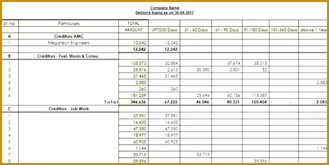 6 Weekly Financial Report Template FabTemplatez - Finance Report Format