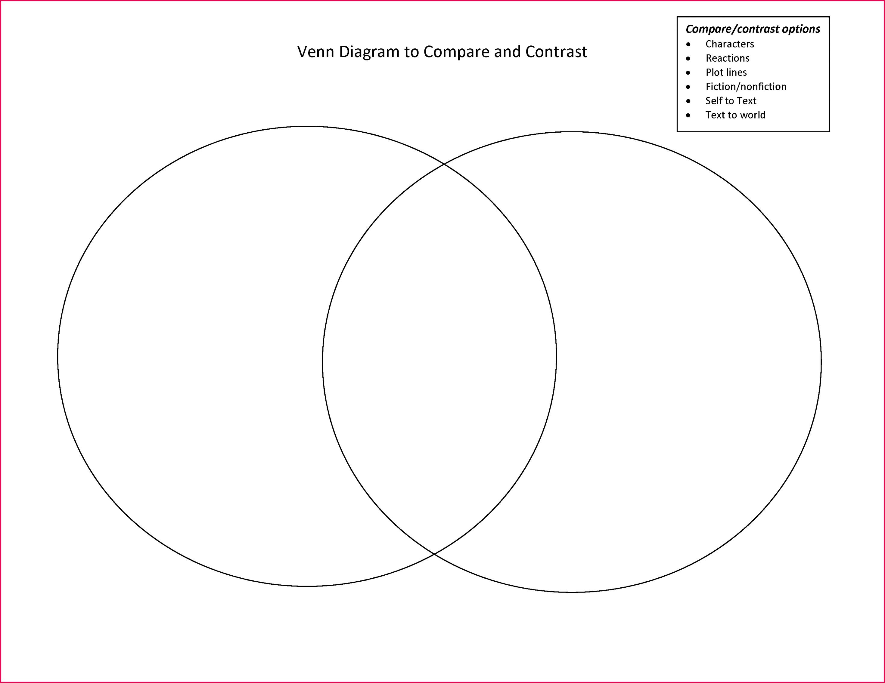 microsoft venn diagram maker