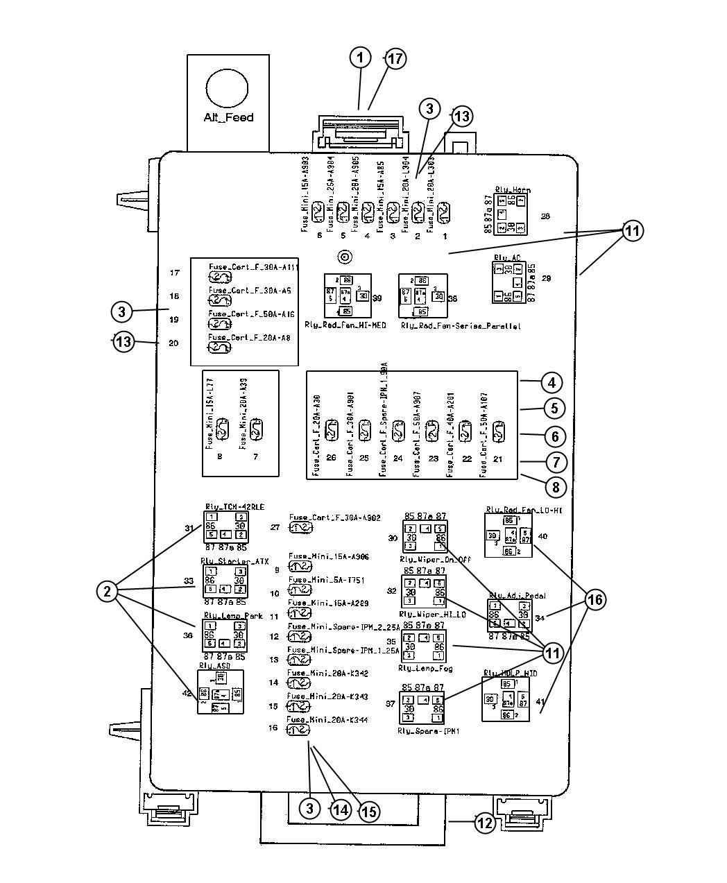 2007 dodge charger fuse box manual
