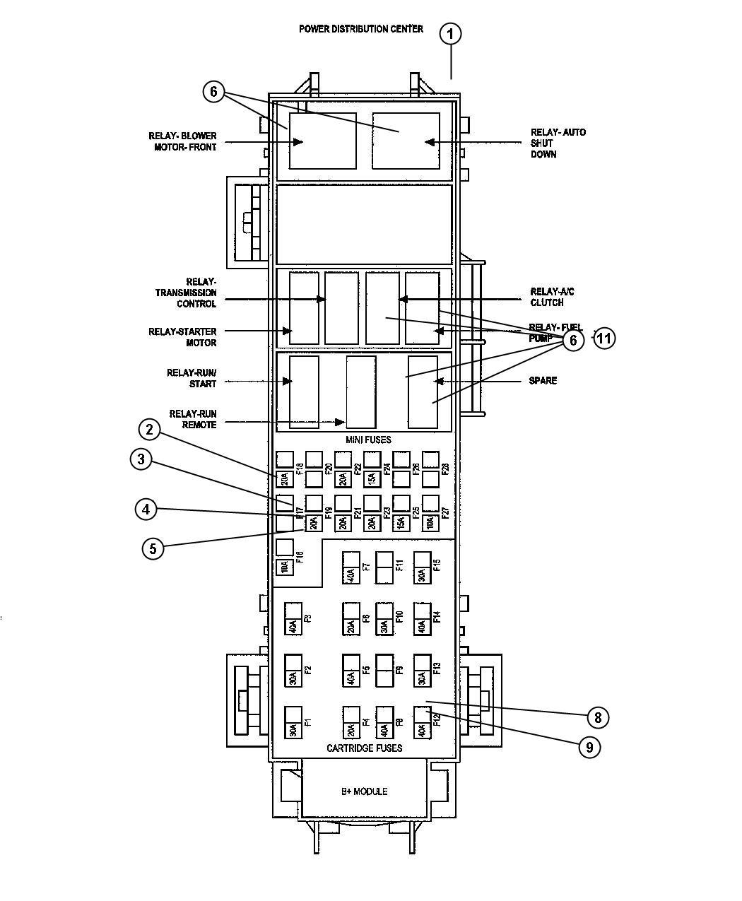 2005 polaris ranger fuse box location