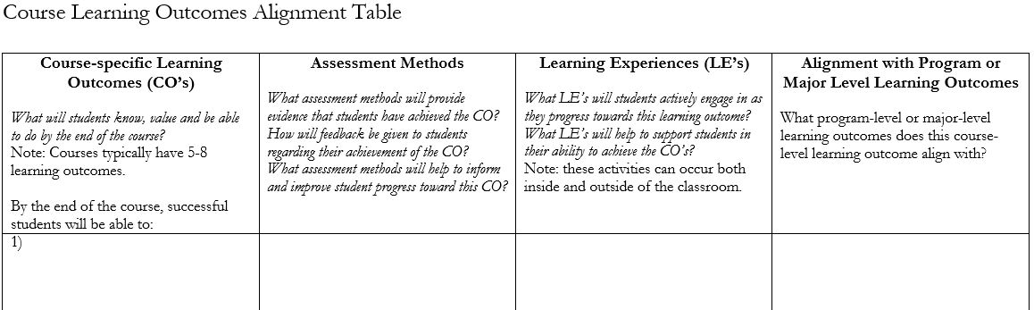 Wolf Population -- Intu0027l Wolf Center Teaching Resources - class evaluation template