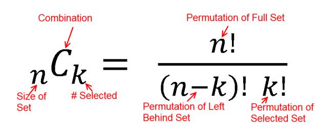 nCk Combination equation