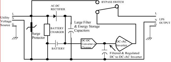 ups wiring diagram in line