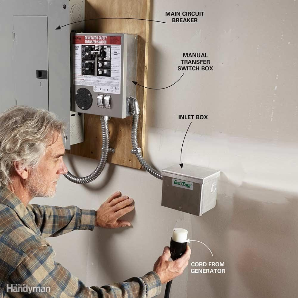 transfer switch wiring for furnace