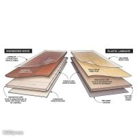 How to Choose Laminate Flooring: A Buyer's Guide   The ...