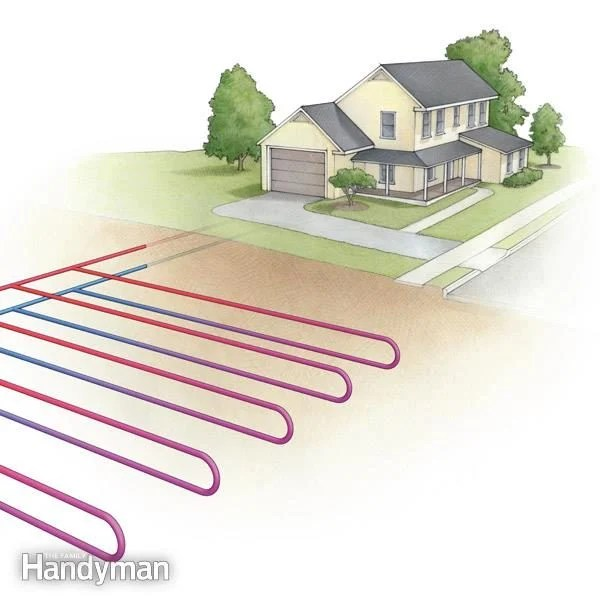 5 Things to Know About a Geothermal Heat Pump The Family Handyman