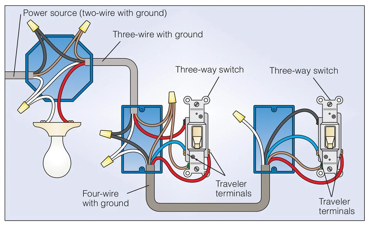 Wiring And Fuse Image - All Free Download Wiring Diagram