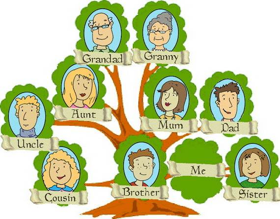 Family Tree craft Template Ideas - family holidaynet/guide to