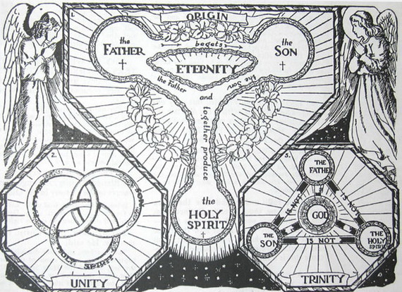 Trinity Sunday Coloring Pages Family Holidaynet Guide