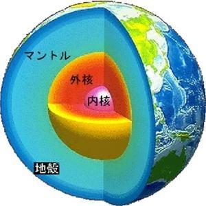 earth-968-2