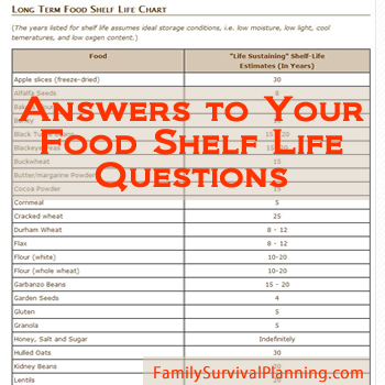 Everything You Always Wanted to Know About Long Term Food Shelf Life