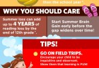 LeapFrog Infographic Summer Camp