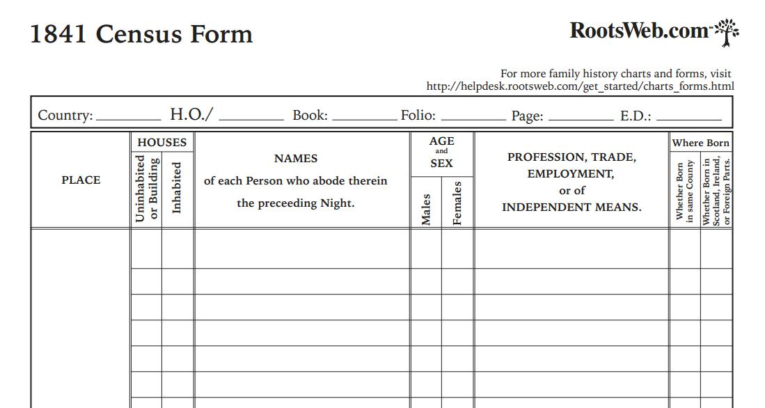 Available Free Charts and Forms FamilyTree