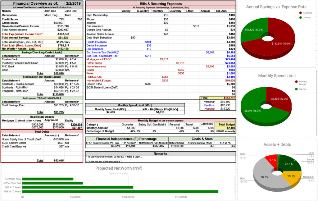 The Best One Page Financial Overview Spreadsheet Ever Made! \u2013 FamVestor