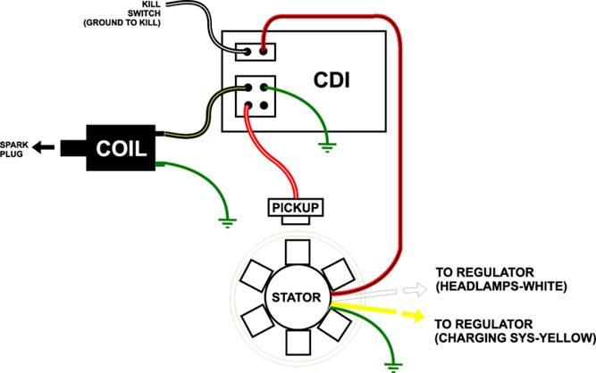 Atv Cdi Wiring Diagrams - Wiring Data Diagram