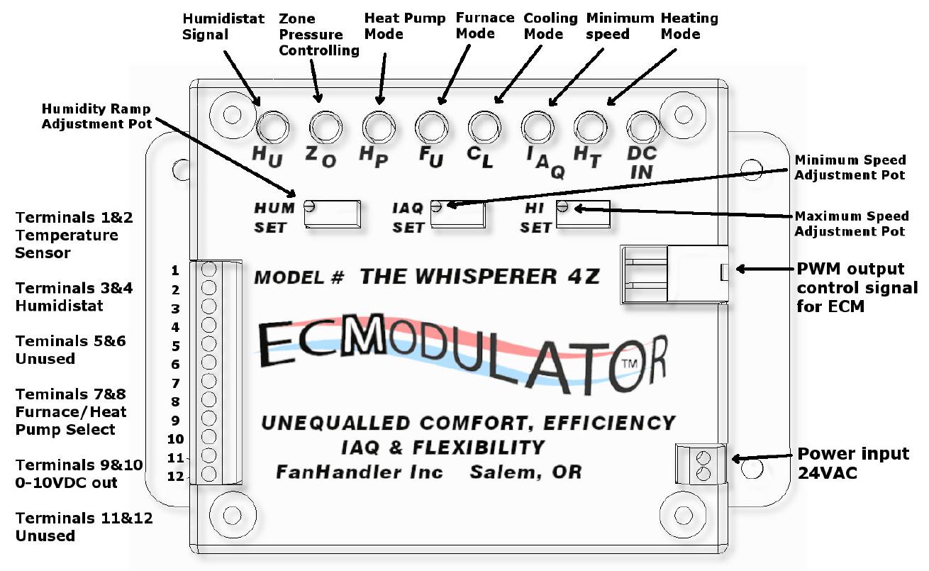 ecm blower motor wiring diagram