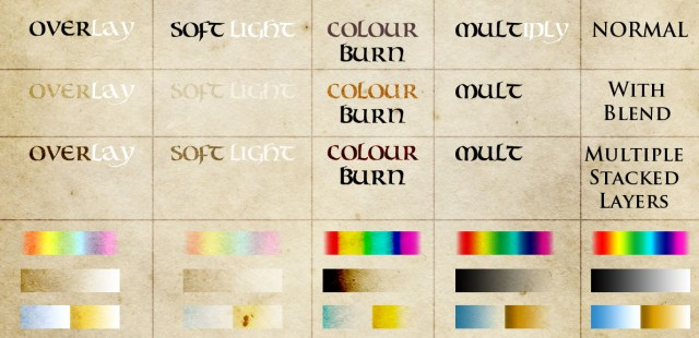Short tutorial on blend modes in Photoshop and Gimp
