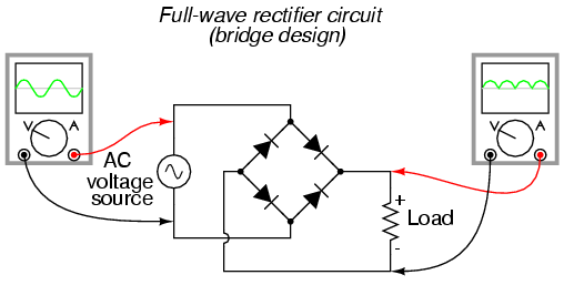 current directions in the fullwave bridge rectifier circuit are as