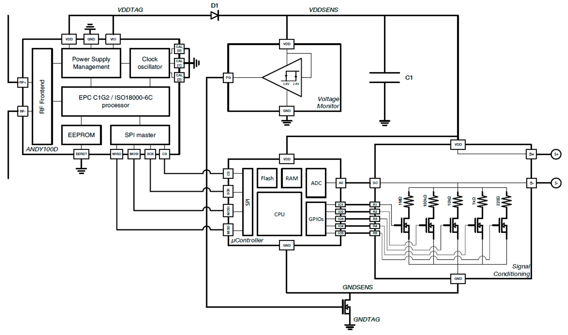 hamer wiring diagrams