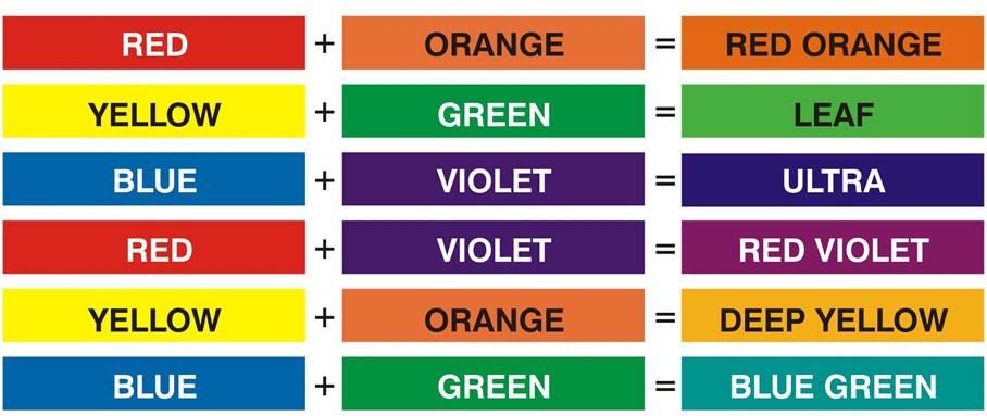 Free School Paint Colour Mixing Guide for Kids and the classroom