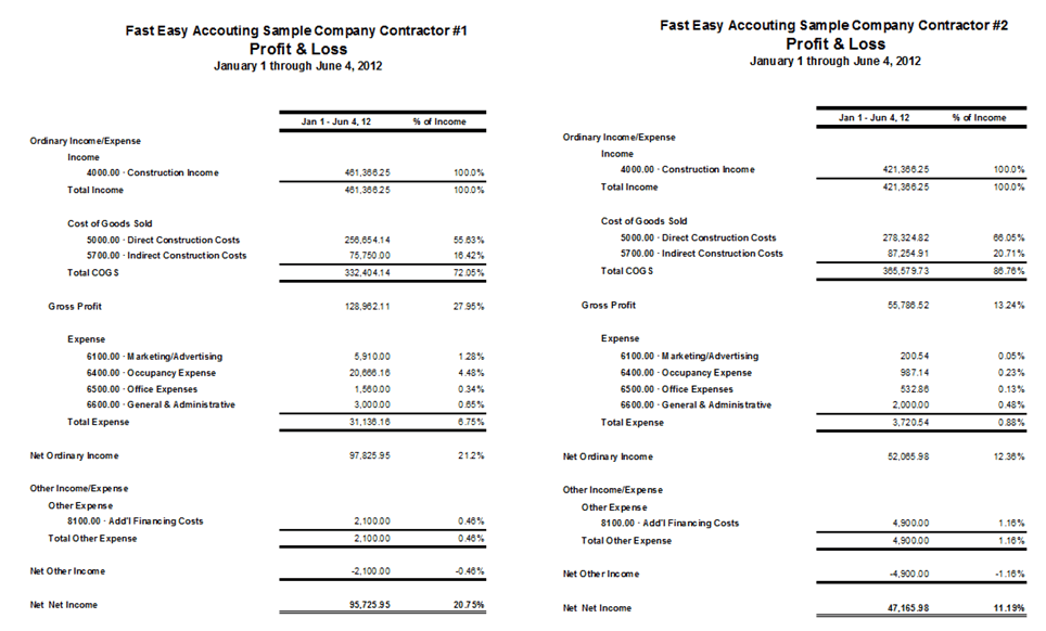 Excel Template Restaurant Accounting – Easy Profit and Loss Form