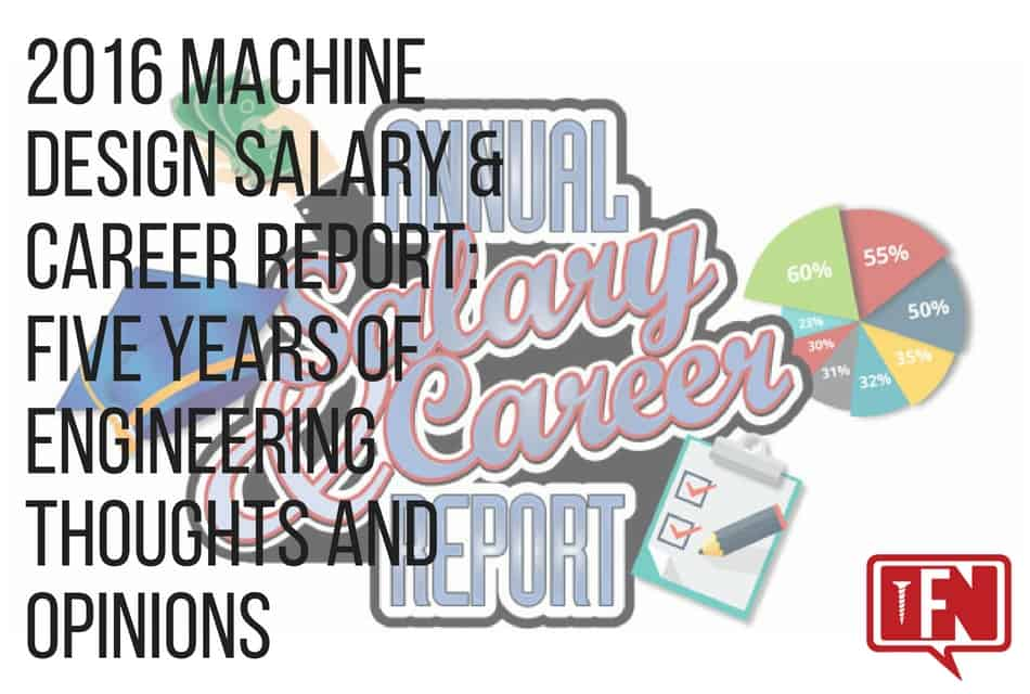 machine designer salary