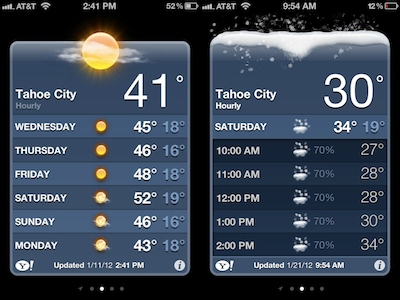 Tahoe La Niña weather report 2012