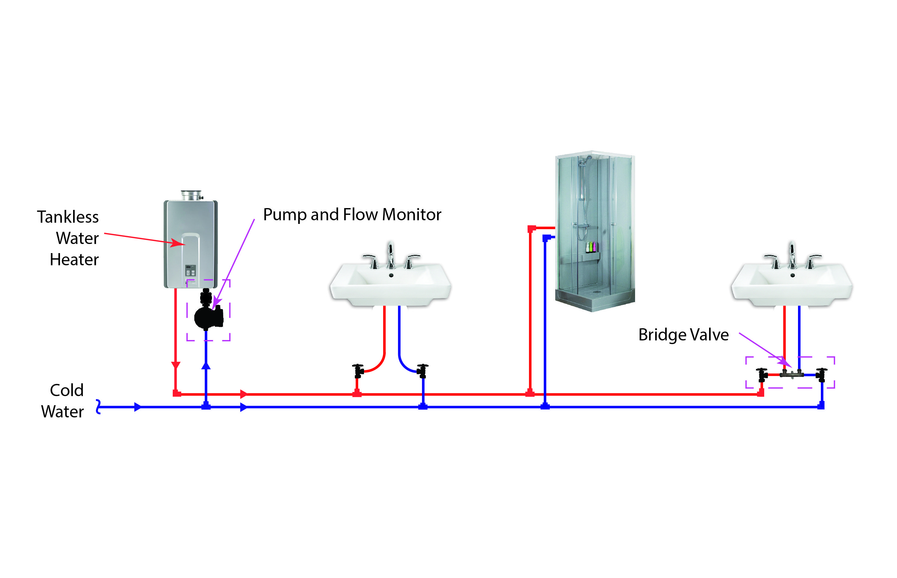 plumbing diagram for tankless water heater