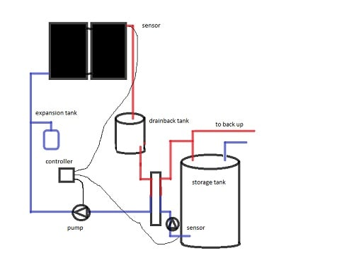 piping diagram for hot water heater